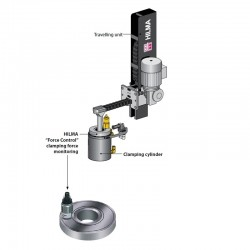 Hilma Rapid Clamping System - Clamping Force Control