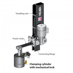 Rapid Clamping System with Mechanical Lock
